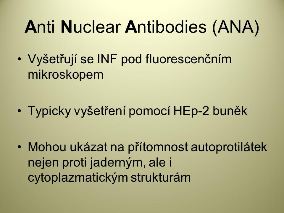 Anti Nuclear Antibodies (ANA)