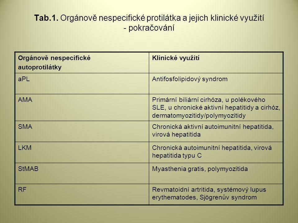 Tab.1. Orgánově nespecifické protilátka a jejich klinické využití - pokračování