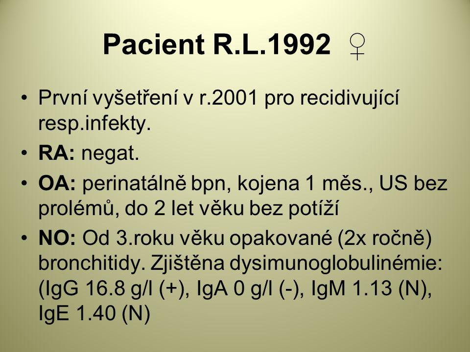 Pacient R.L.1992 ♀ První vyšetření v r.2001 pro recidivující resp.infekty. RA: negat.