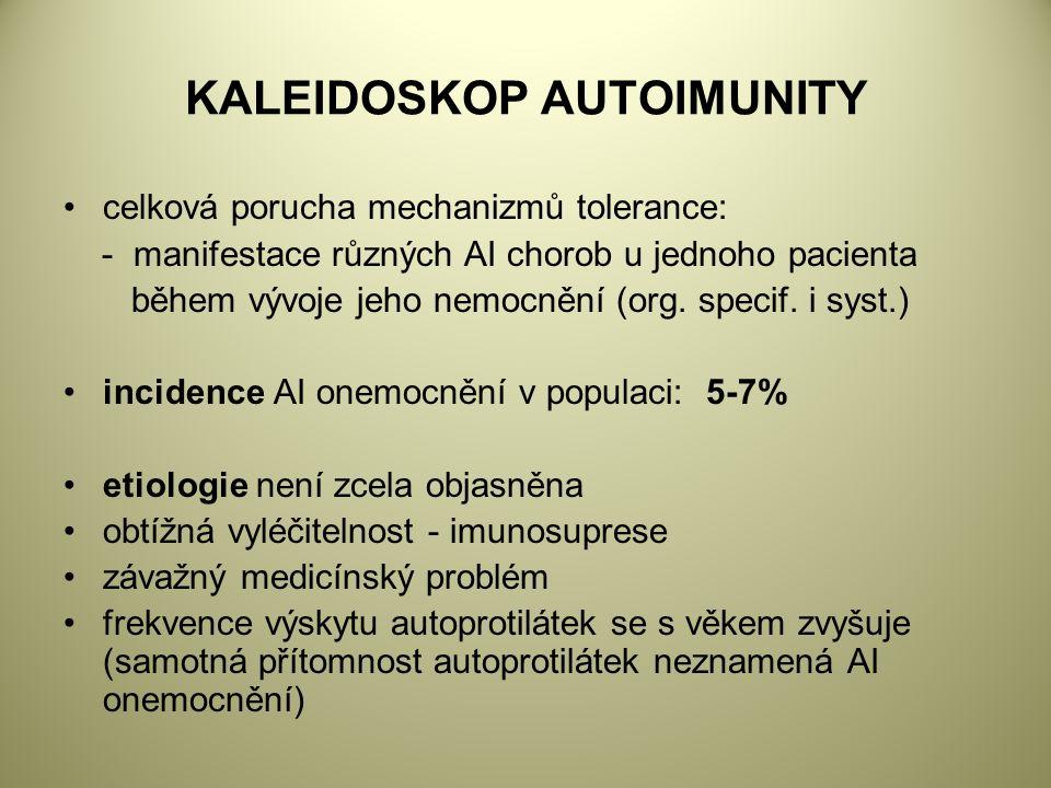 KALEIDOSKOP AUTOIMUNITY