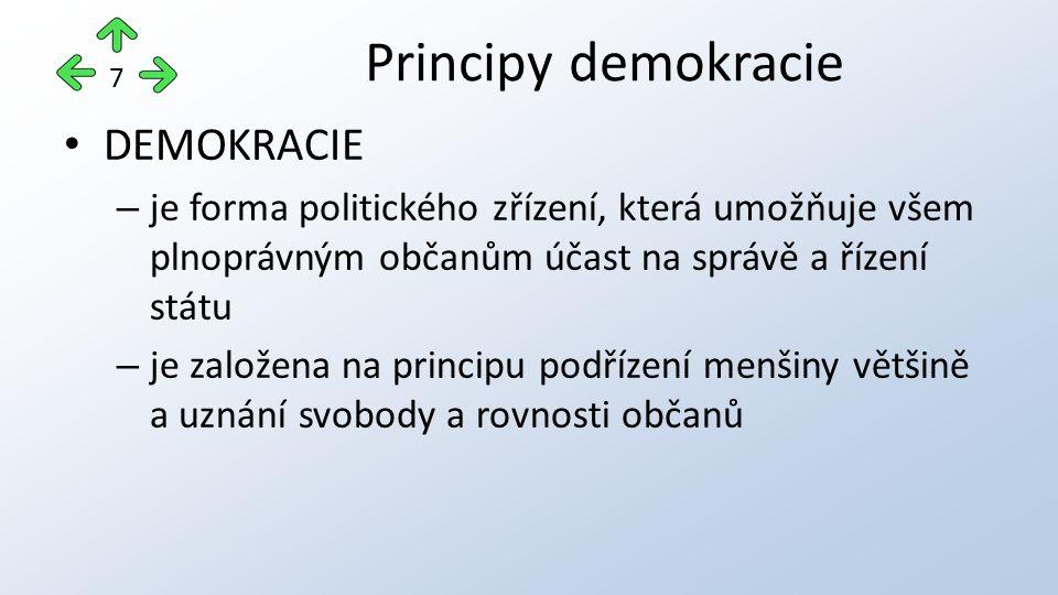 Principy demokracie DEMOKRACIE