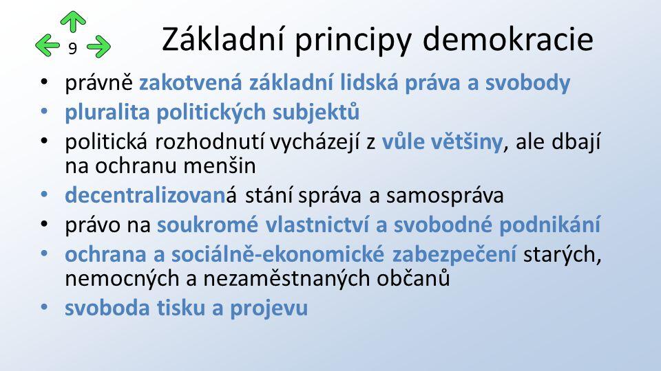 Základní principy demokracie