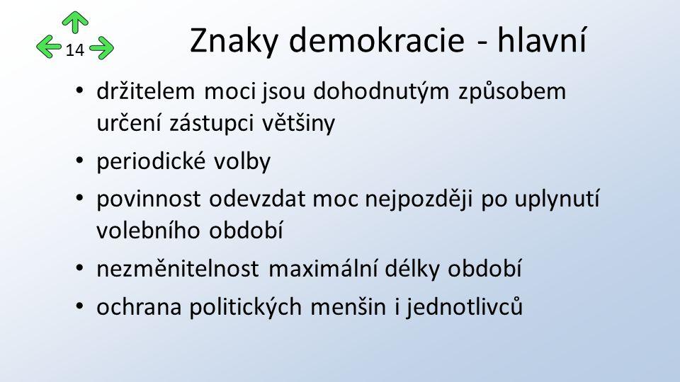 Znaky demokracie - hlavní