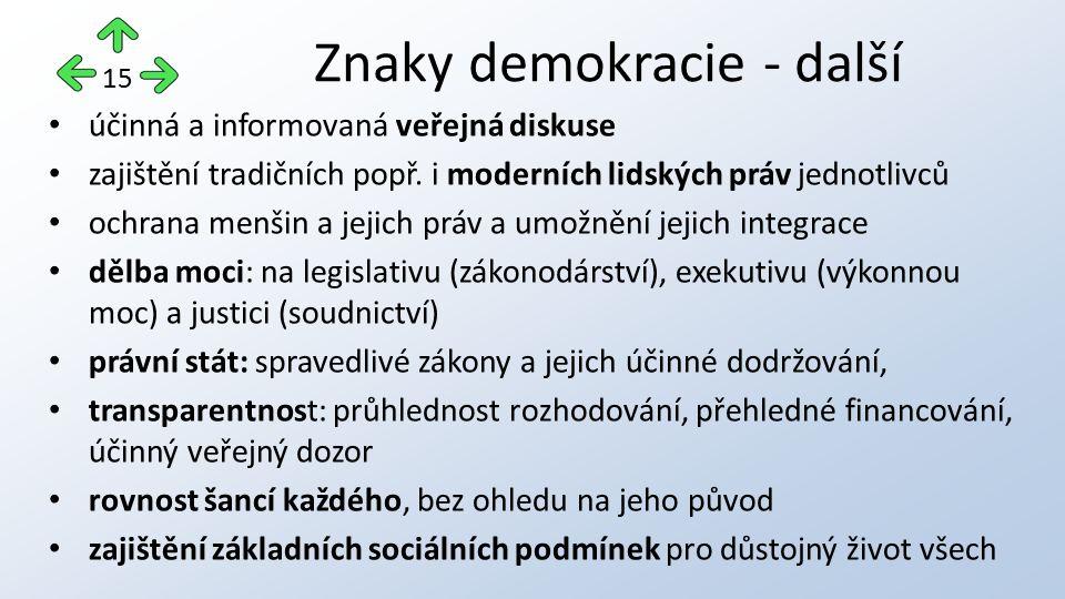 Znaky demokracie - další