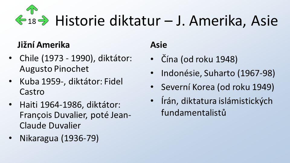 Historie diktatur – J. Amerika, Asie