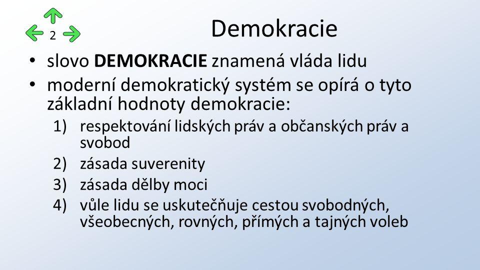 Demokracie slovo DEMOKRACIE znamená vláda lidu