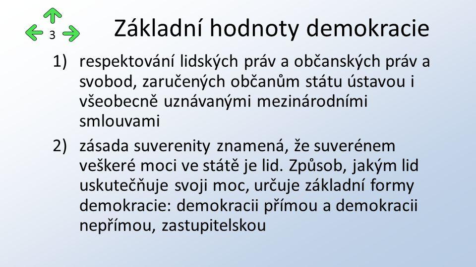 Základní hodnoty demokracie