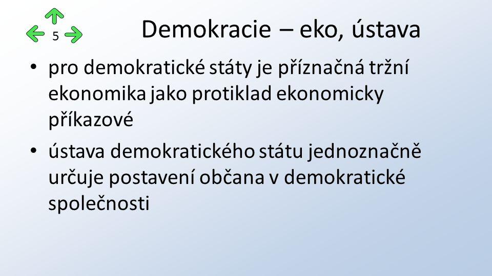 Demokracie – eko, ústava