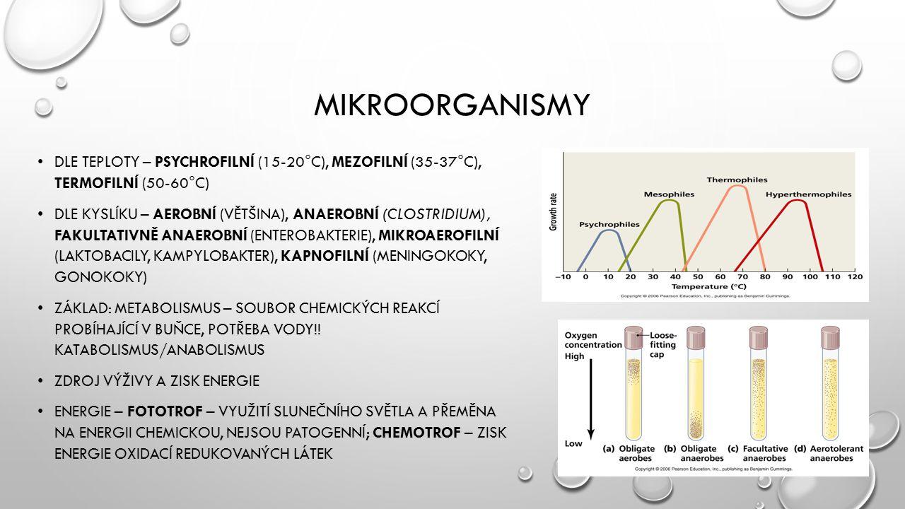 mikroorganismy Dle teploty – psychrofilní (15-20°C), mezofilní (35-37°C), termofilní (50-60°C)