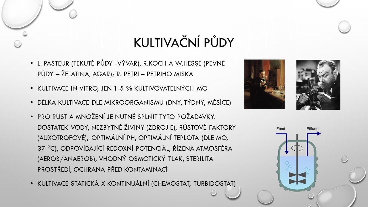 Kultivační půdy l. Pasteur (tekuté půdy -vývar), R.Koch a W.Hesse (pevné půdy – želatina, agar); R. PETRI – Petriho miska.