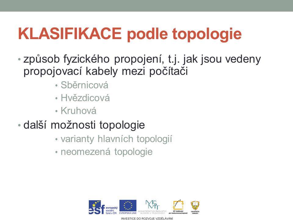KLASIFIKACE podle topologie