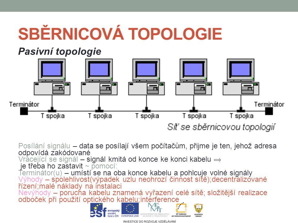 SBĚRNICOVÁ TOPOLOGIE Pasivní topologie