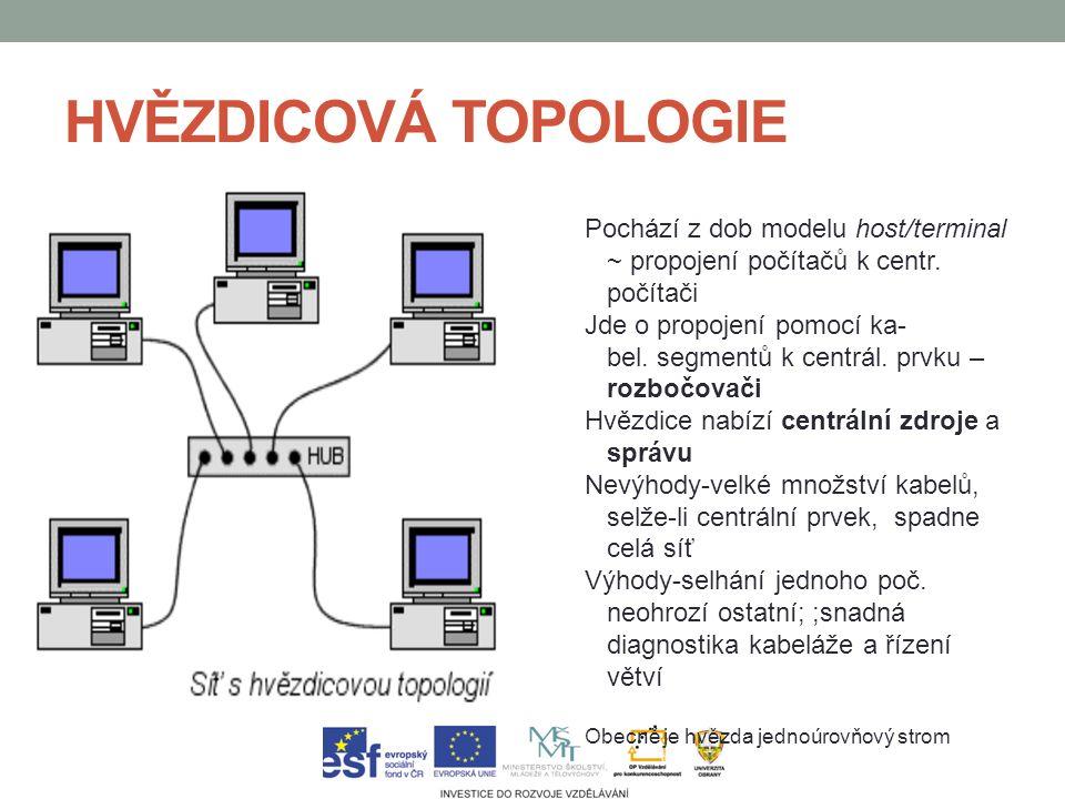 HVĚZDICOVÁ TOPOLOGIE Pochází z dob modelu host/terminal ~ propojení počítačů k centr. počítači. Jde o propojení pomocí ka-
