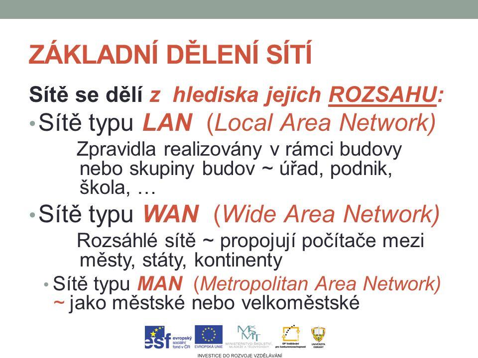 ZÁKLADNÍ DĚLENÍ SÍTÍ Sítě typu LAN (Local Area Network)