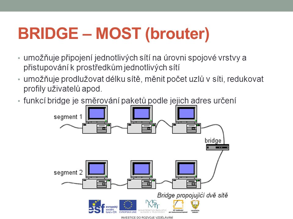 BRIDGE – MOST (brouter)