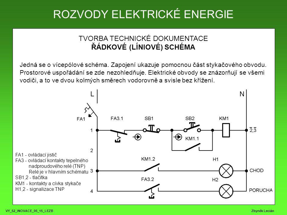 ROZVODY ELEKTRICKÉ ENERGIE