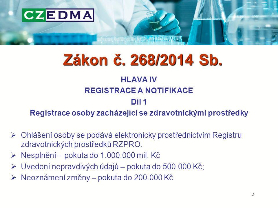 Zákon č. 268/2014 Sb. HLAVA IV REGISTRACE A NOTIFIKACE Díl 1