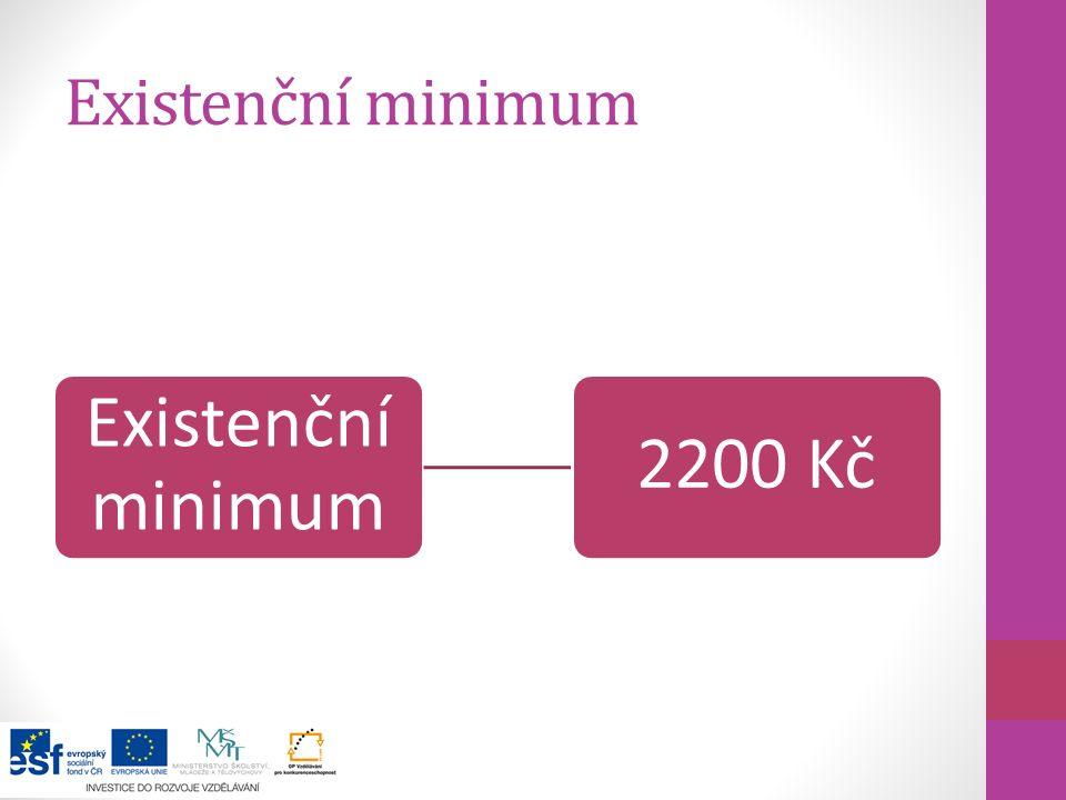 Existenční minimum Existenční minimum 2200 Kč