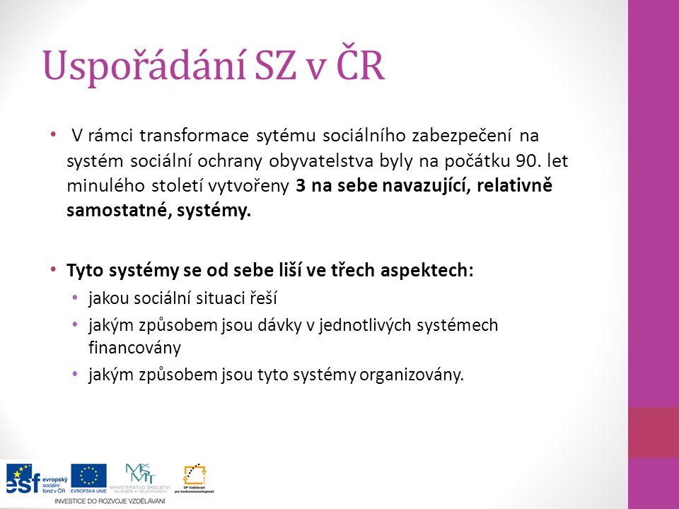 Uspořádání SZ v ČR