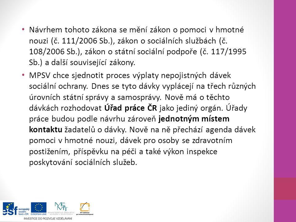 Návrhem tohoto zákona se mění zákon o pomoci v hmotné nouzi (č