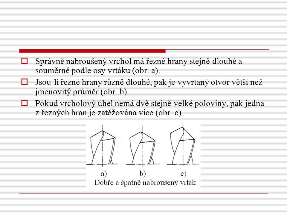 Správně nabroušený vrchol má řezné hrany stejně dlouhé a souměrné podle osy vrtáku (obr. a).