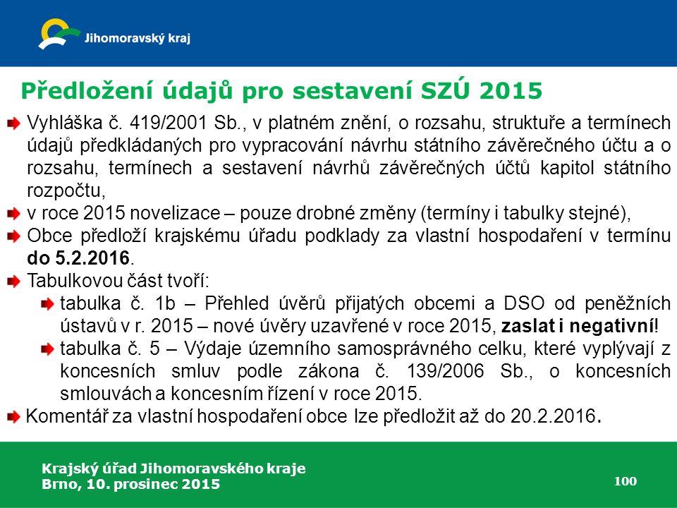 Předložení údajů pro sestavení SZÚ 2015