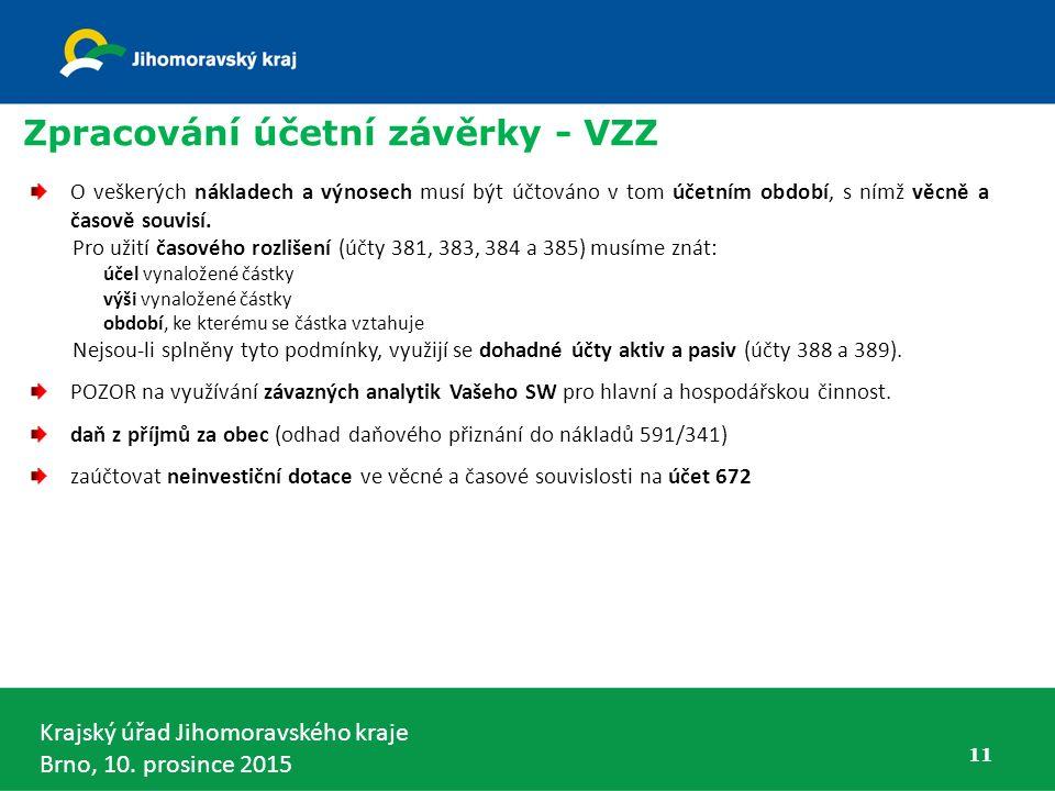 Zpracování účetní závěrky - VZZ