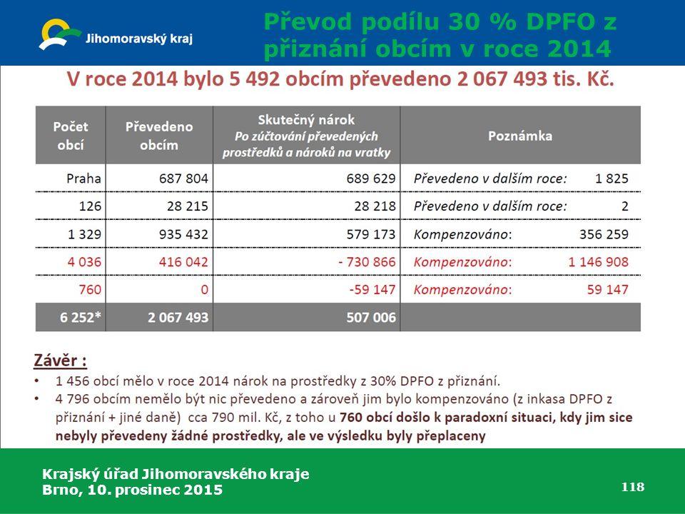 Převod podílu 30 % DPFO z přiznání obcím v roce 2014