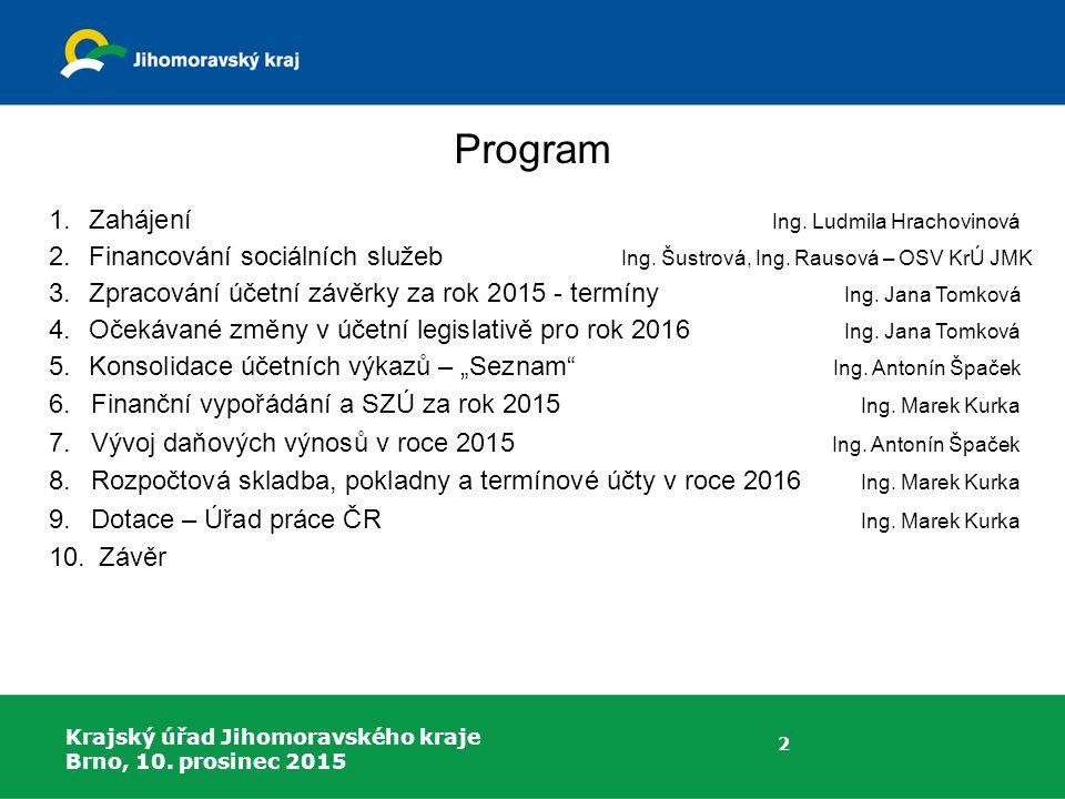 Program Zahájení Ing. Ludmila Hrachovinová