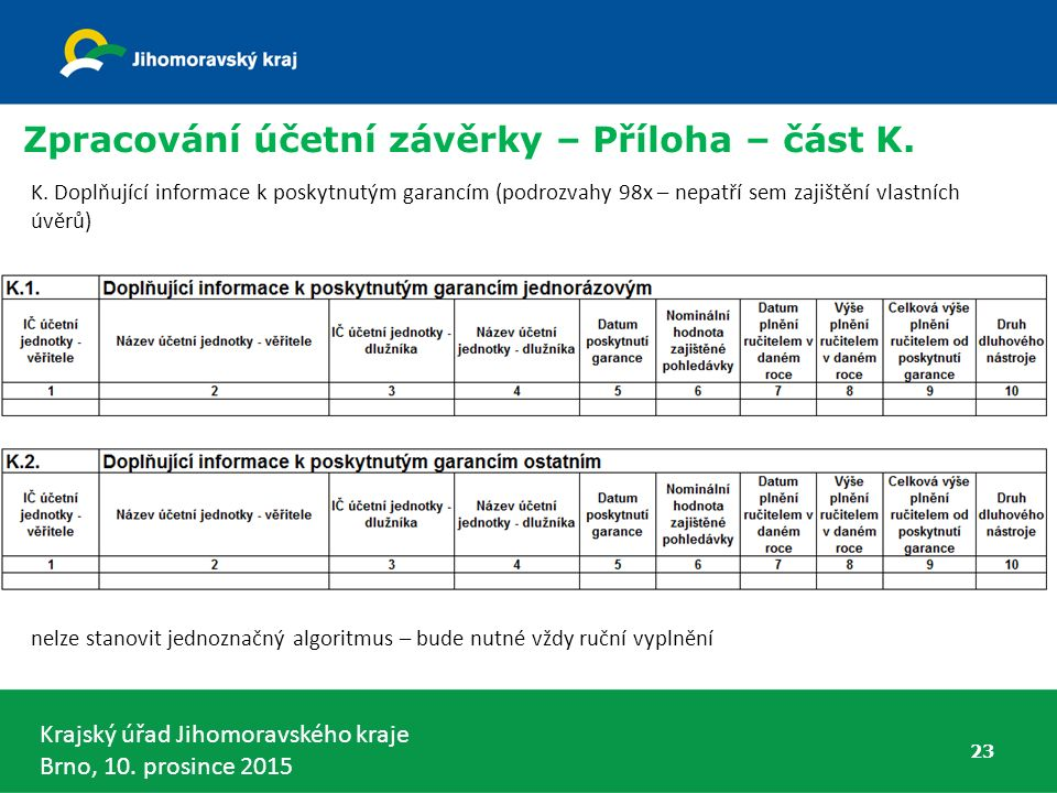 Zpracování účetní závěrky – Příloha – část K.