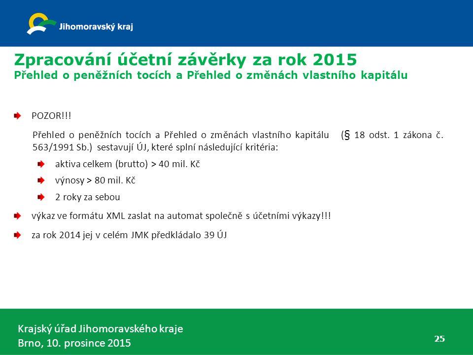 Zpracování účetní závěrky za rok 2015