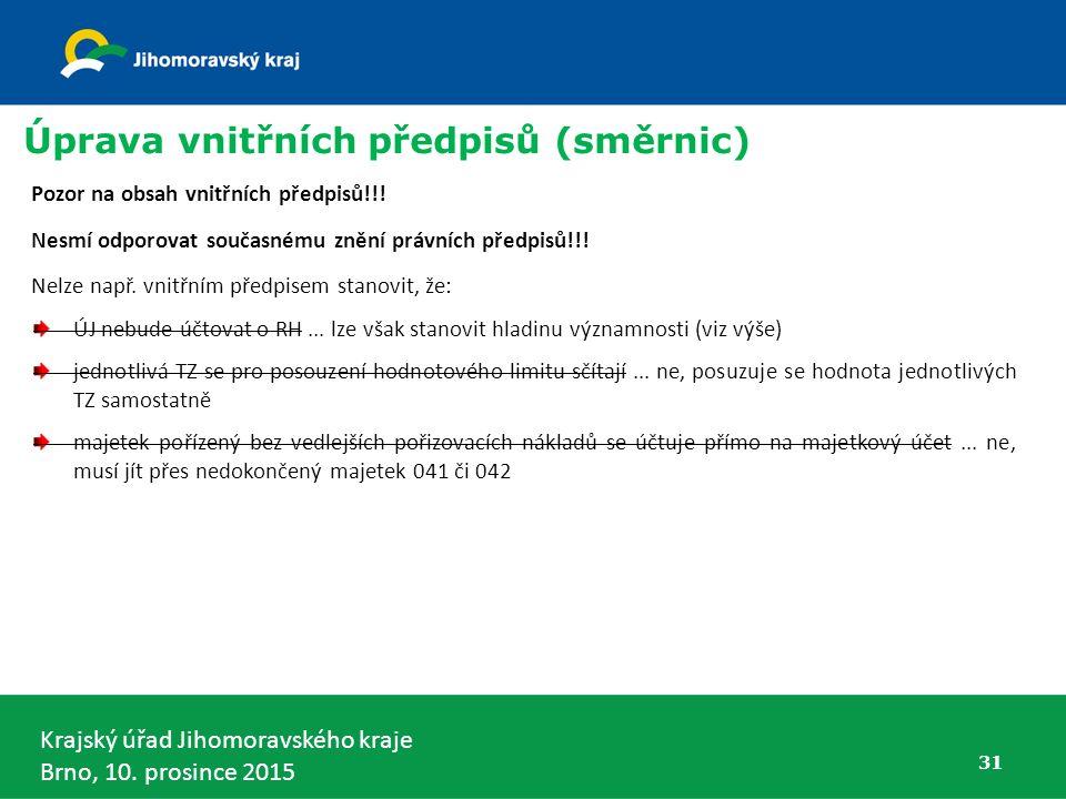 Úprava vnitřních předpisů (směrnic)