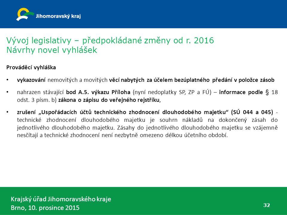 Vývoj legislativy – předpokládané změny od r. 2016