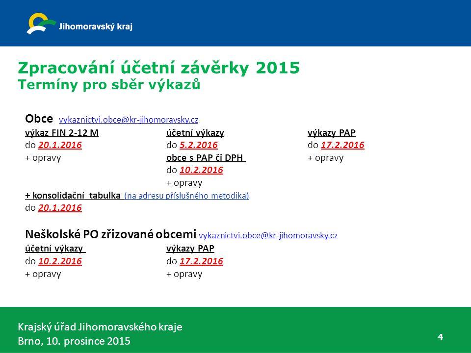 Zpracování účetní závěrky 2015