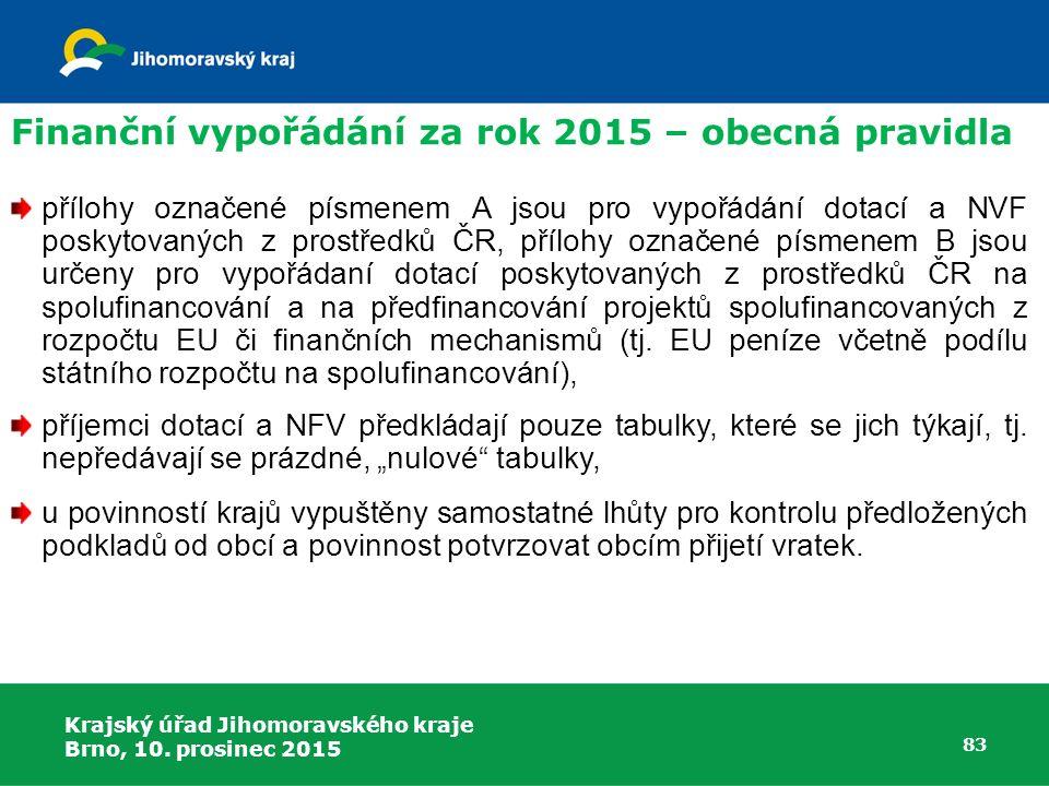 Finanční vypořádání za rok 2015 – obecná pravidla