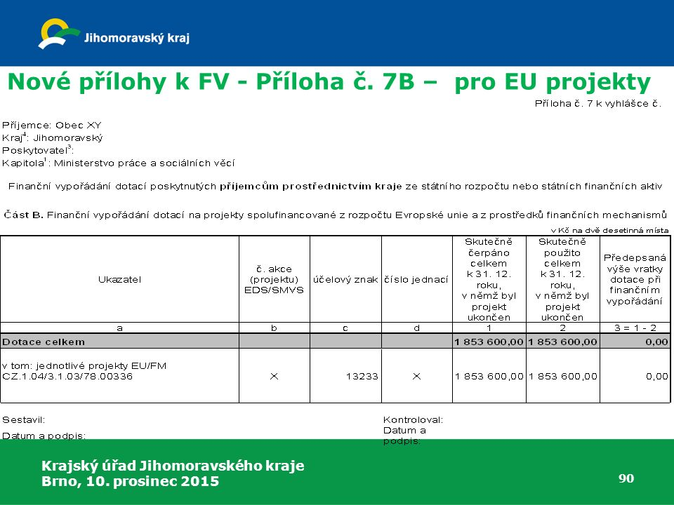 Nové přílohy k FV - Příloha č. 7B – pro EU projekty
