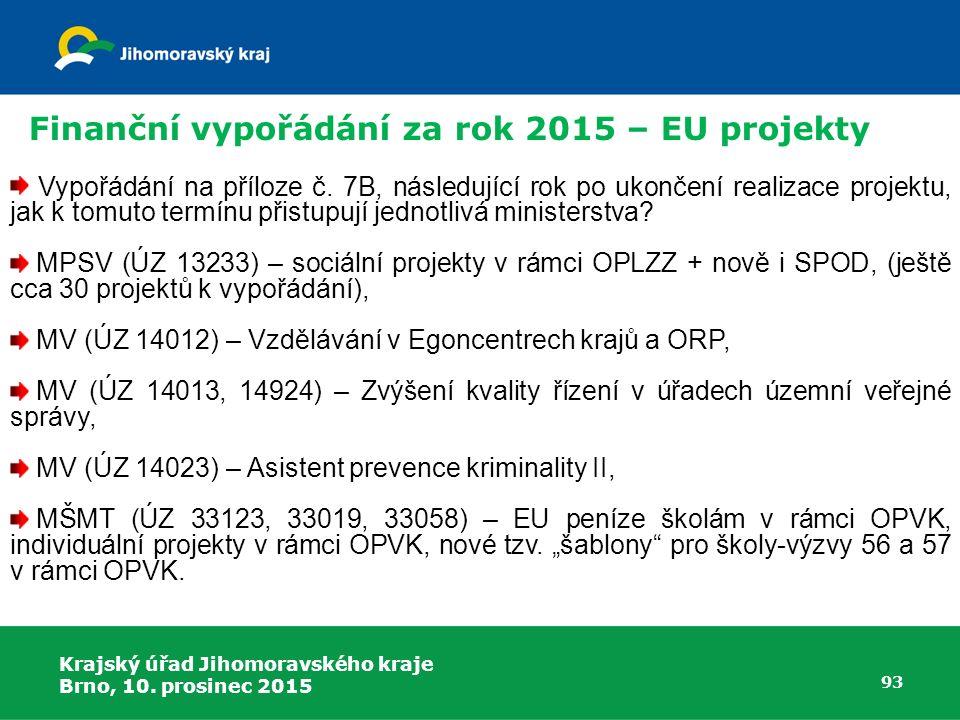 Finanční vypořádání za rok 2015 – EU projekty