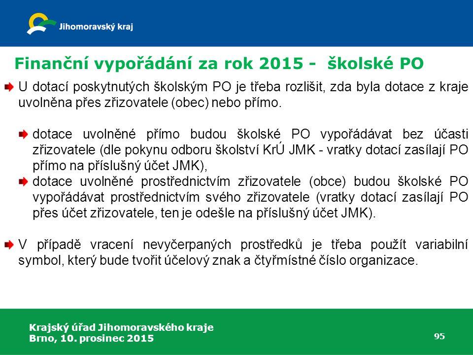 Finanční vypořádání za rok 2015 - školské PO