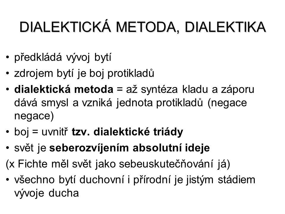 DIALEKTICKÁ METODA, DIALEKTIKA