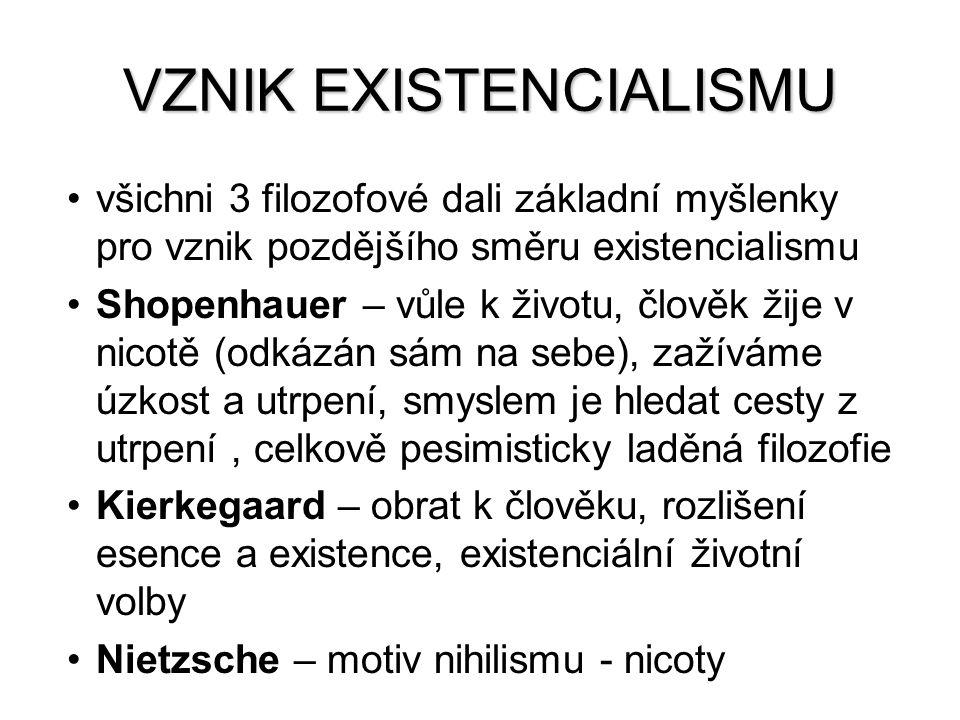 VZNIK EXISTENCIALISMU