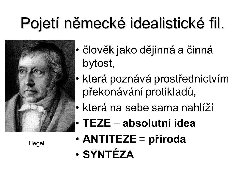 Pojetí německé idealistické fil.