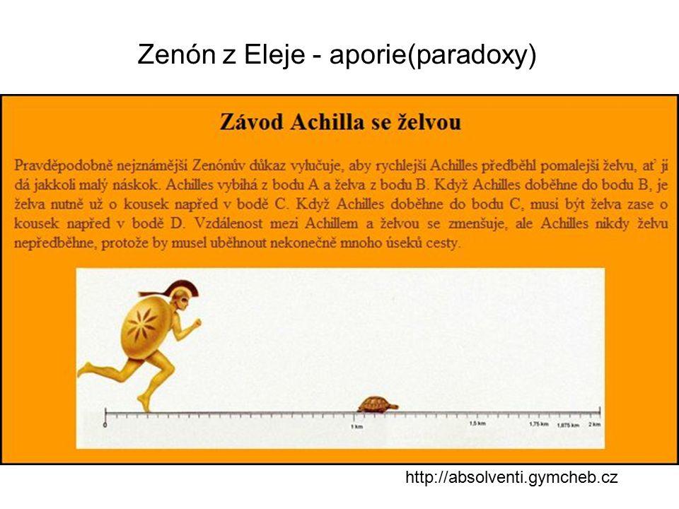 Zenón z Eleje - aporie(paradoxy)
