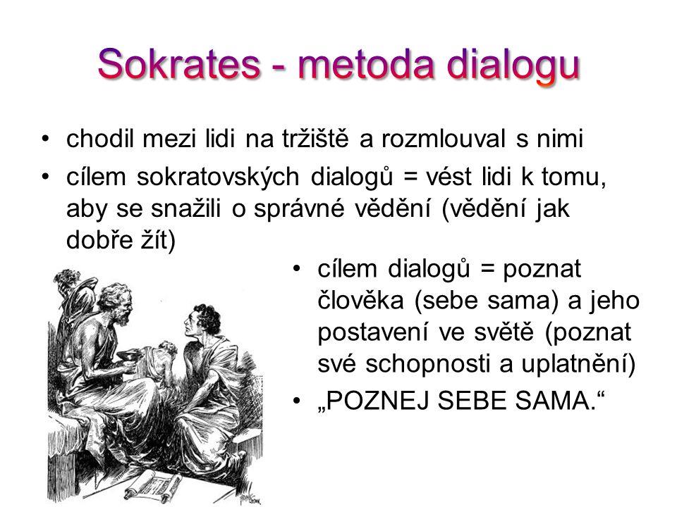 Sokrates - metoda dialogu