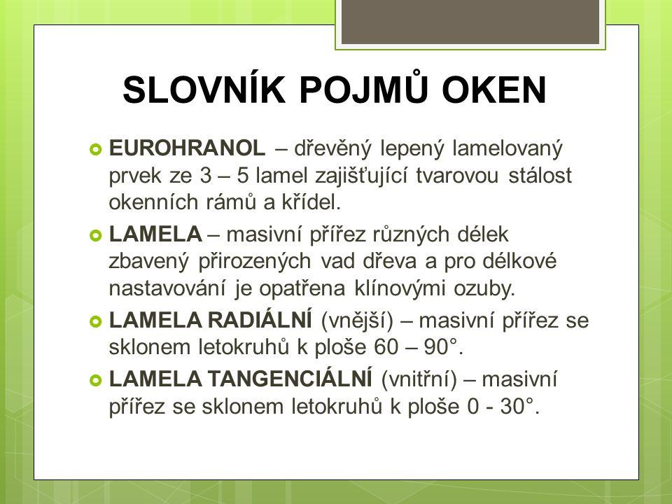 SLOVNÍK POJMŮ OKEN EUROHRANOL – dřevěný lepený lamelovaný prvek ze 3 – 5 lamel zajišťující tvarovou stálost okenních rámů a křídel.