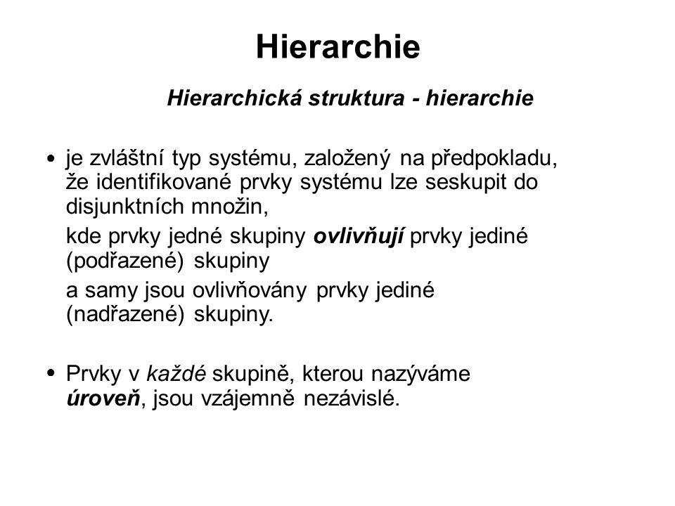 Hierarchická struktura - hierarchie