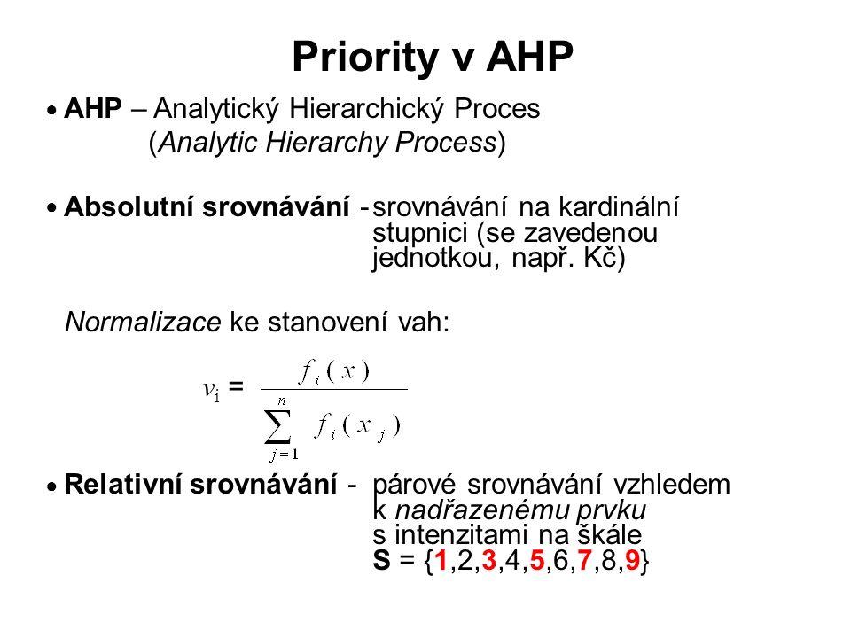 Priority v AHP AHP – Analytický Hierarchický Proces