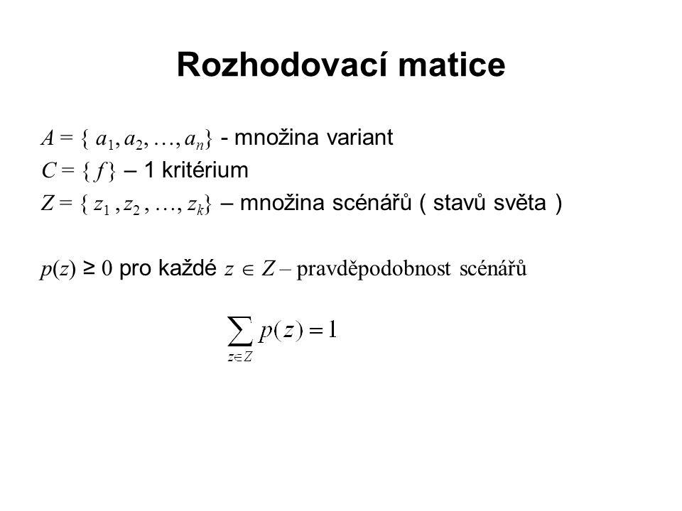 Rozhodovací matice A = { a1, a2, …, an} - množina variant