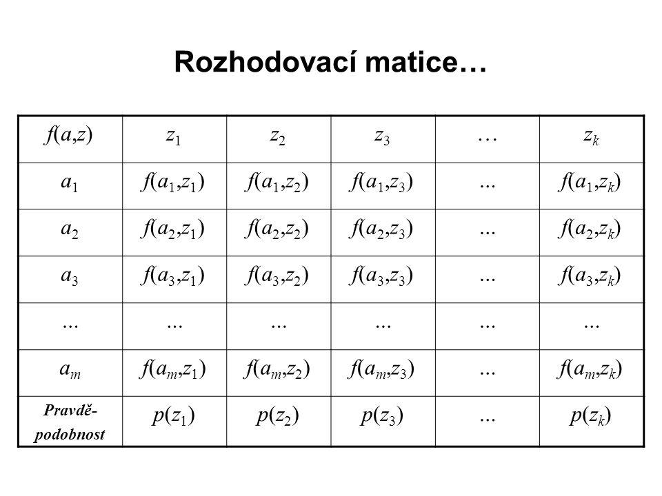 Rozhodovací matice… f(a,z) z1 z2 z3 … zk a1 f(a1,z1) f(a1,z2) f(a1,z3)