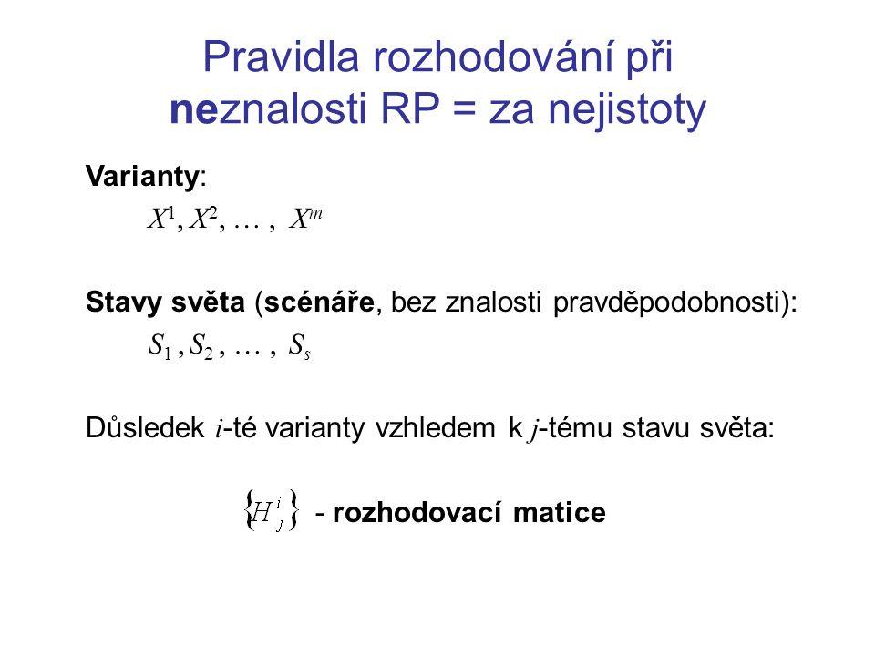 Pravidla rozhodování při neznalosti RP = za nejistoty