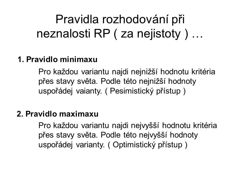 Pravidla rozhodování při neznalosti RP ( za nejistoty ) …